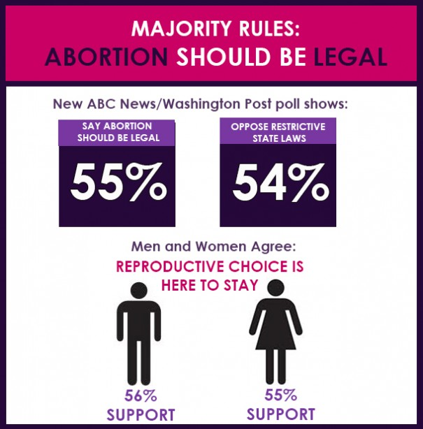 abortion should remain a legal option essay